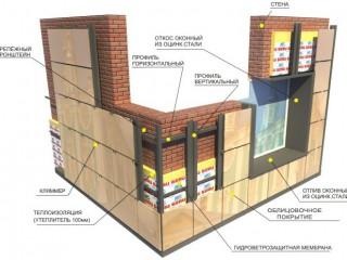 Энергосбережения при установке навесных фасадов