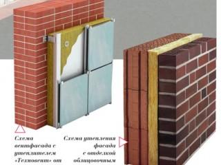 Какой материал для утепления фасадов выбрать?